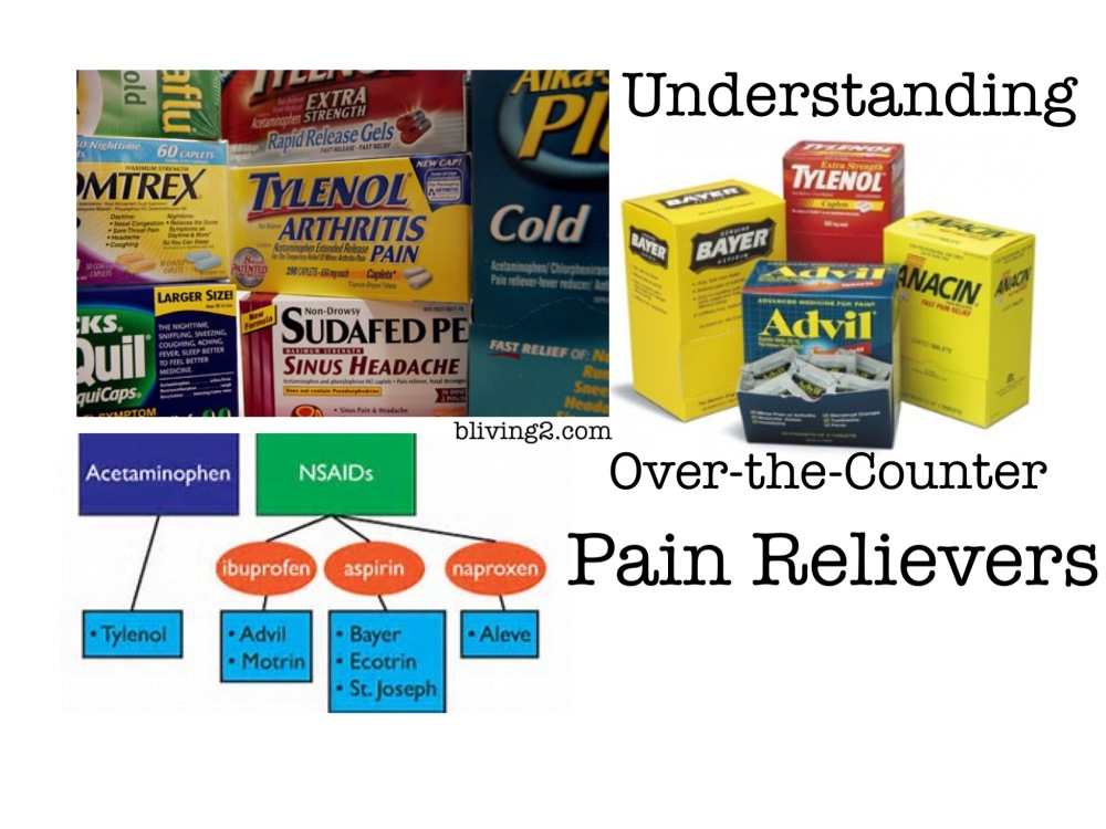 Understanding Over-the-Counter Pain Relievers